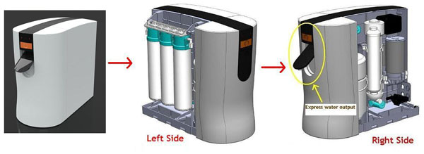Easy-Install Reverse Osmosis