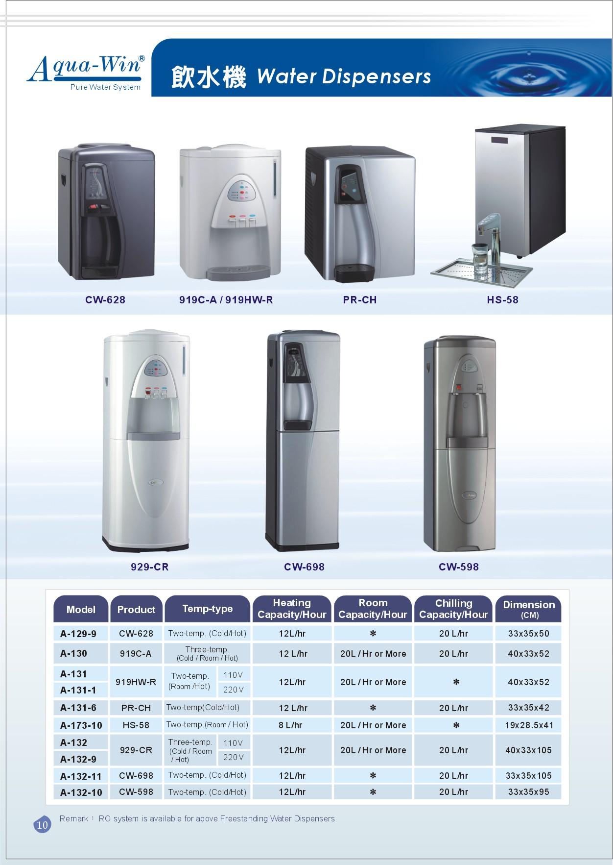 Water Dispensers Manufacturer Water Cooler Manufacturer