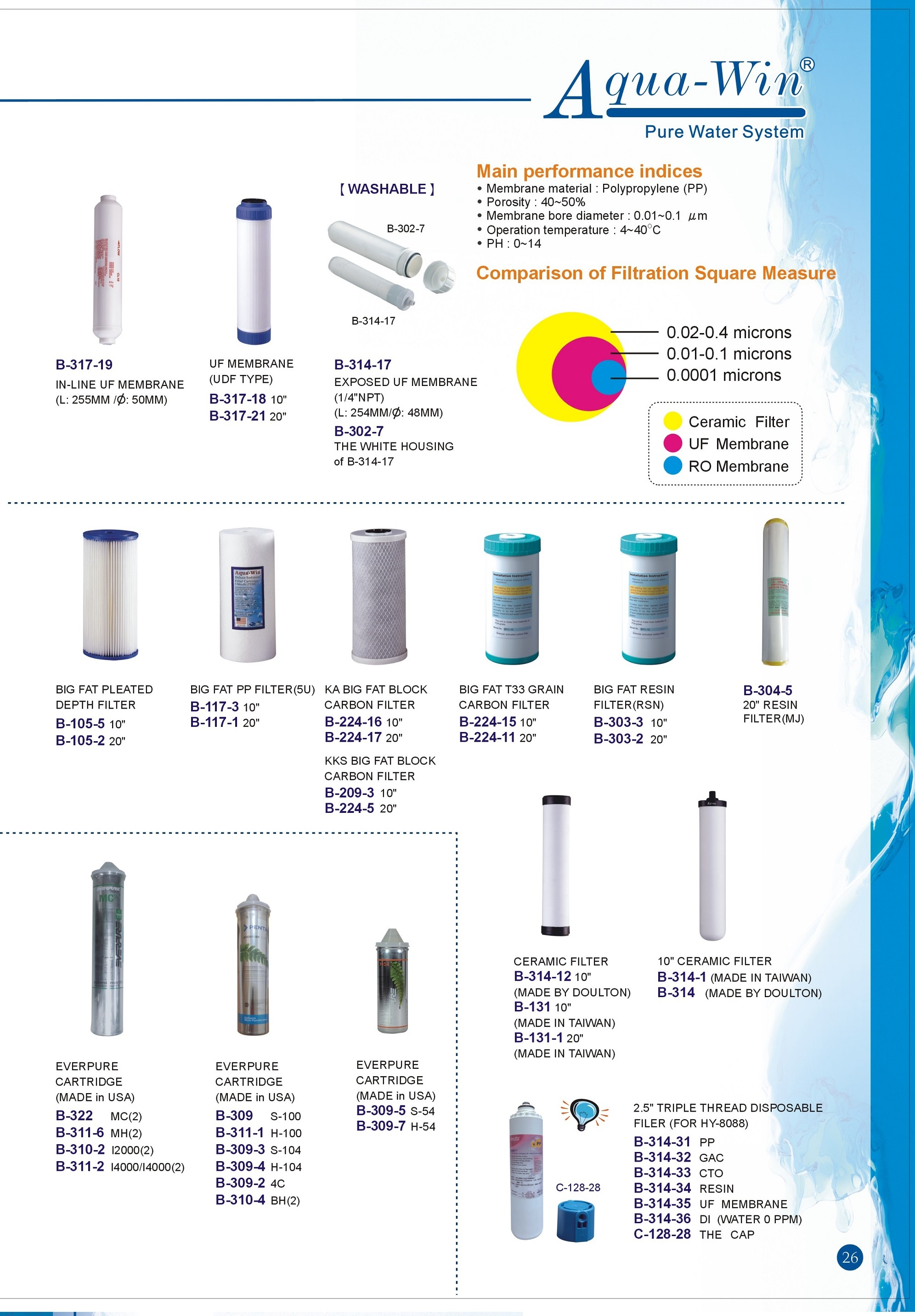 Water Filter Cartridge Aquawin