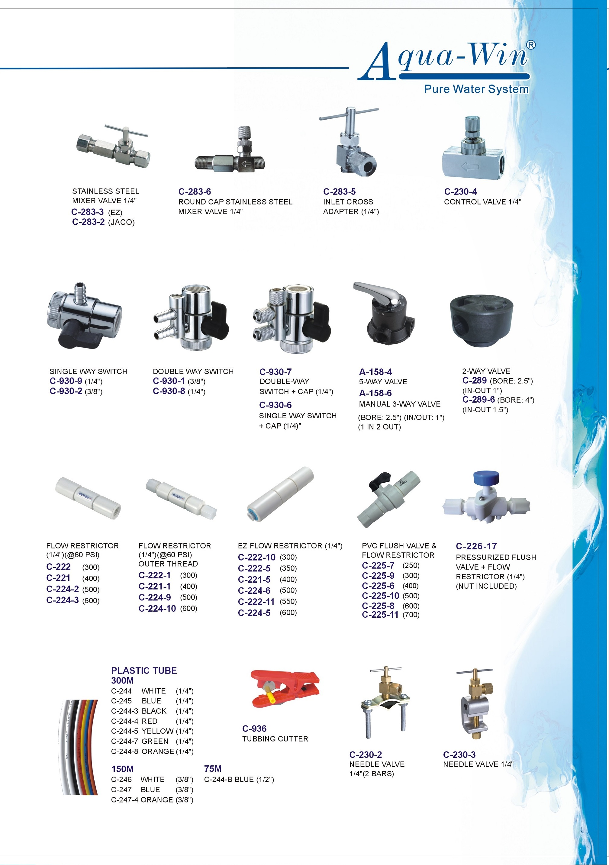 Ro Accessories Ro System Parts Reverse Osmosis Accessories